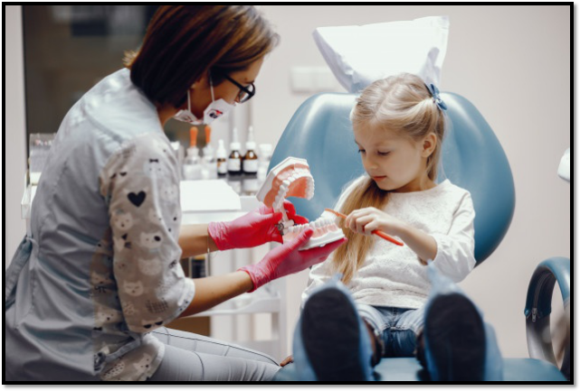 Reliable Dental Practice